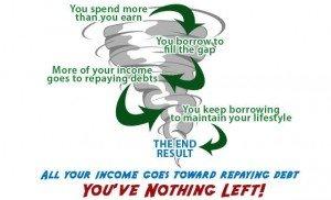 debt_spiral-300x182