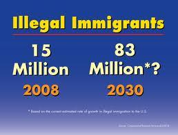 future_immigration