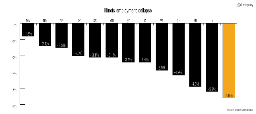 Illinois_employment_collapse_