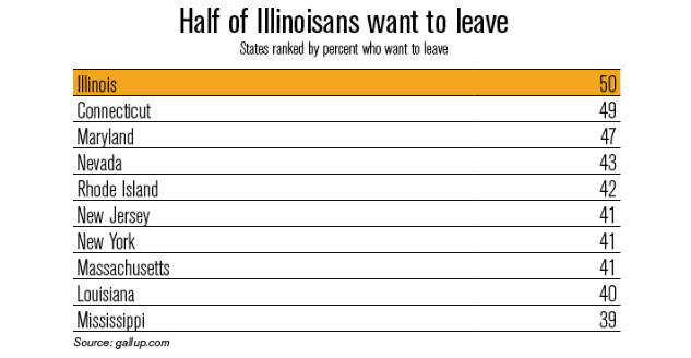residents who want to leave state